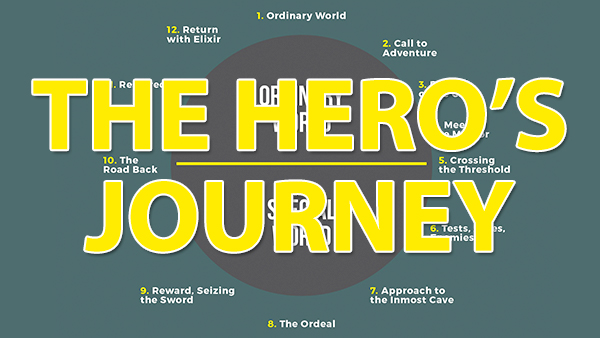 The Hero's Journey – The RPG Interview Room
